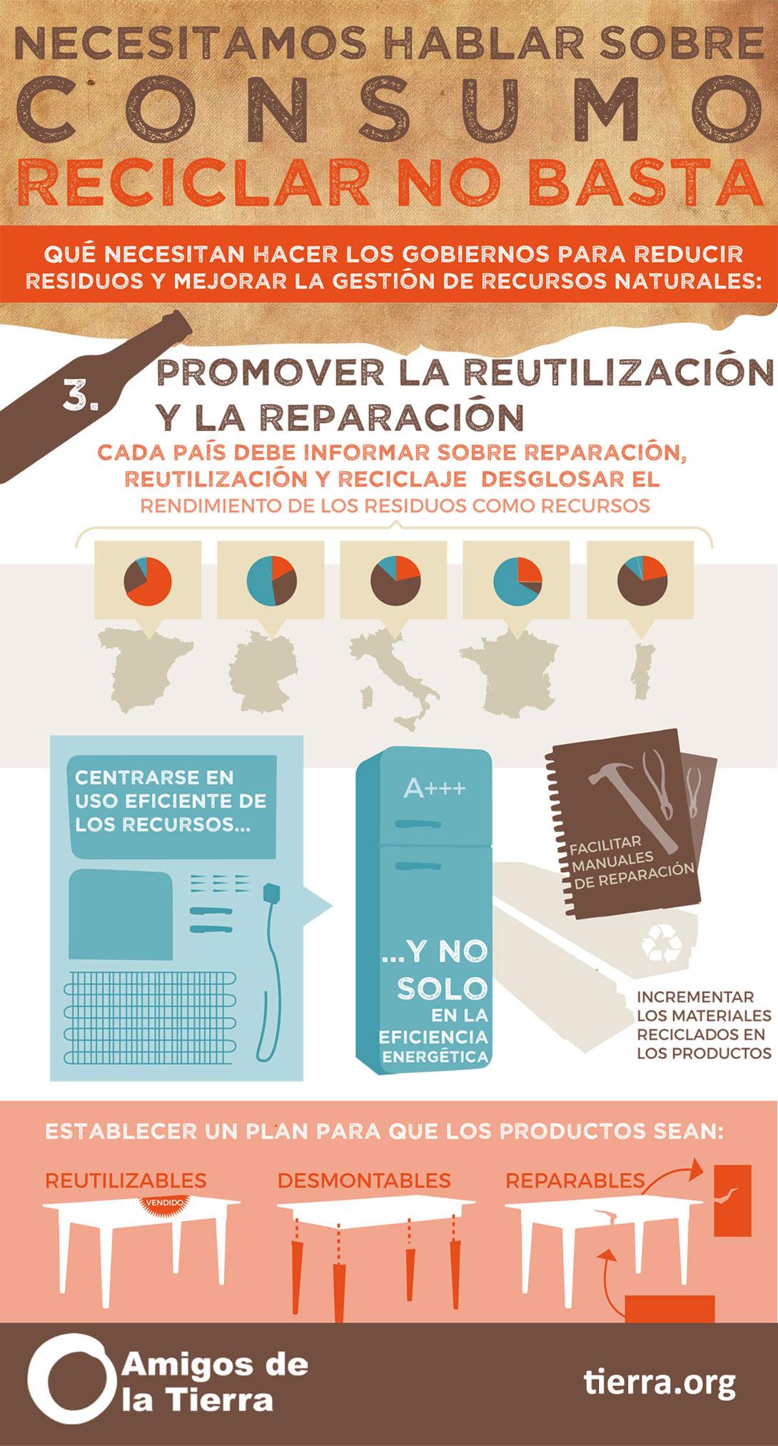 reutilizacion_reparacion_rrnn
